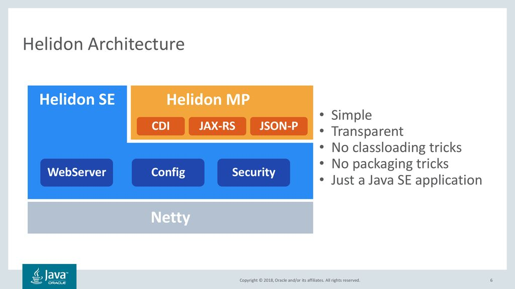 Project Helidon Deep Dive - ppt download
