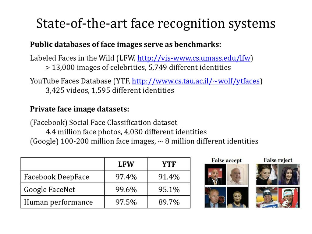 State-of-the-art face recognition systems - ppt download