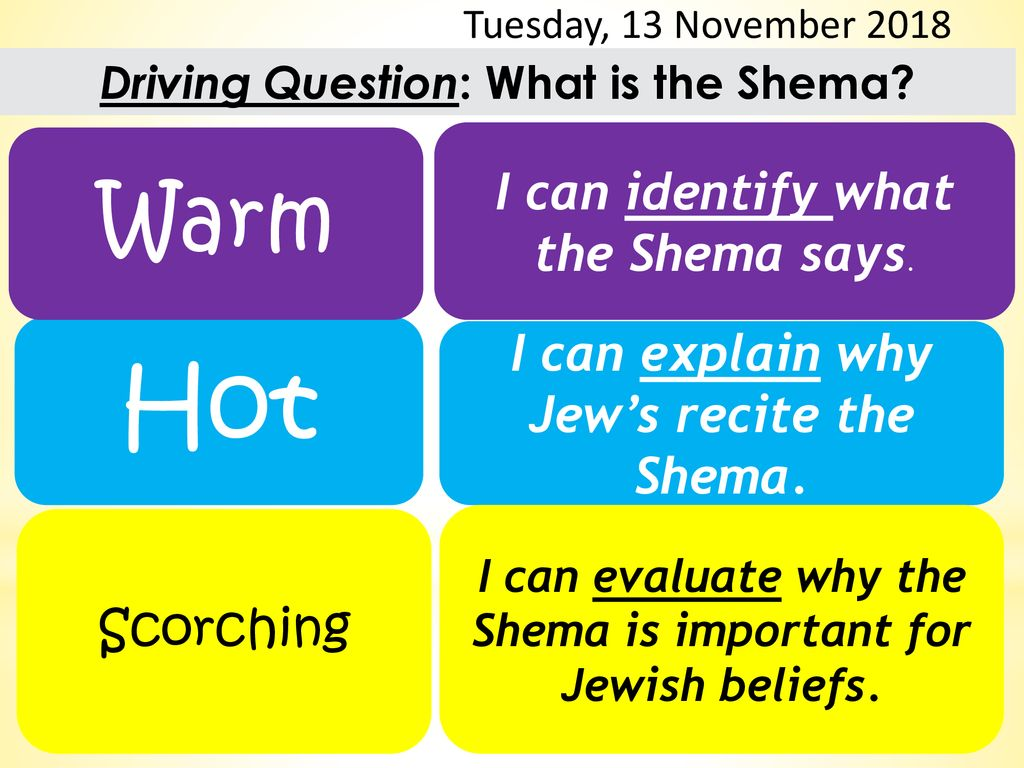 Hot Warm I Can Identify What The Shema Says Ppt Download