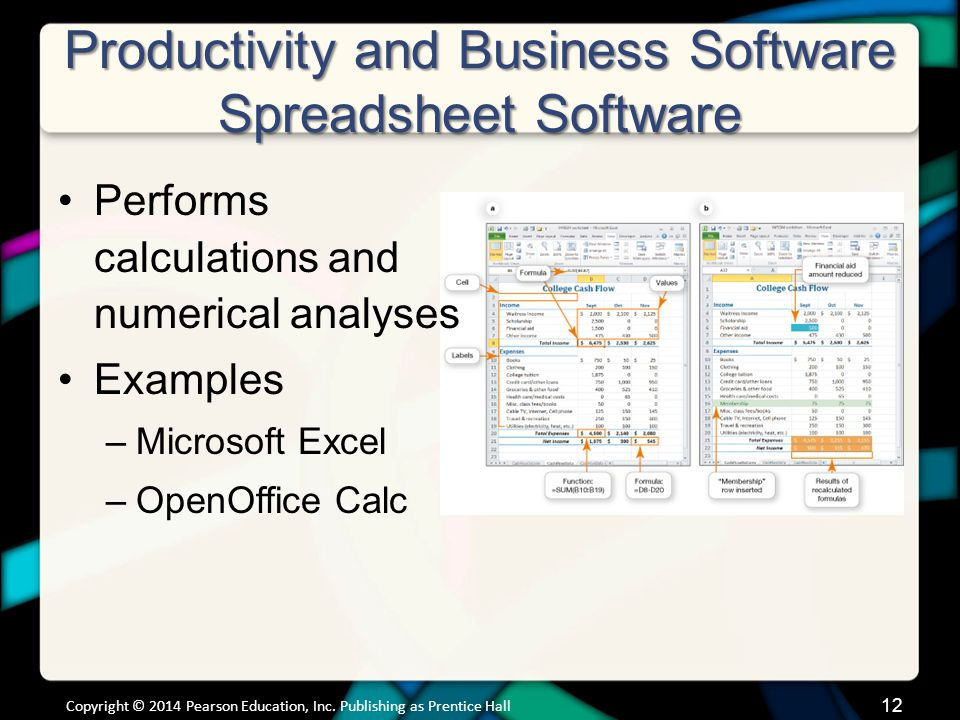 Chapter 4 Application Software: Programs That Let You Work
