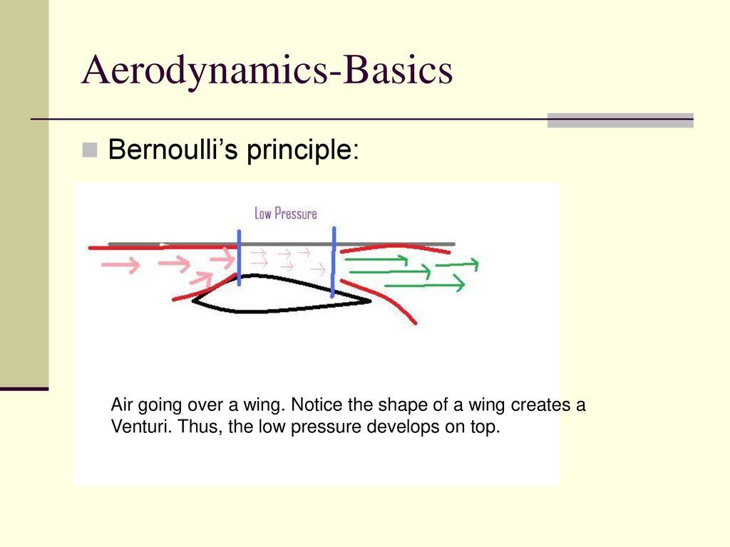 5 aerodynamics-basics