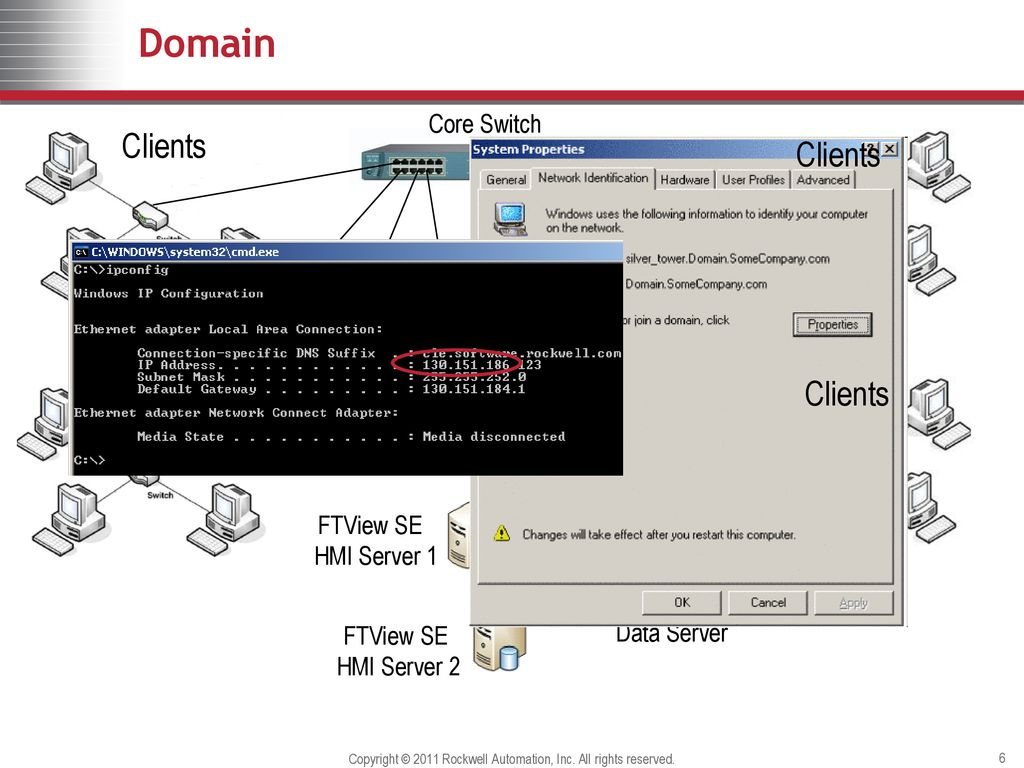 FactoryTalk View SE: Setting Up your System and Using VBA  - ppt
