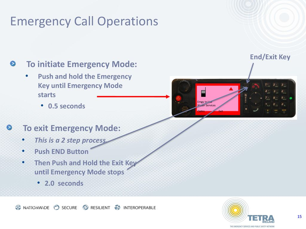 TETRA Ireland National Digital Radio Service - ppt download