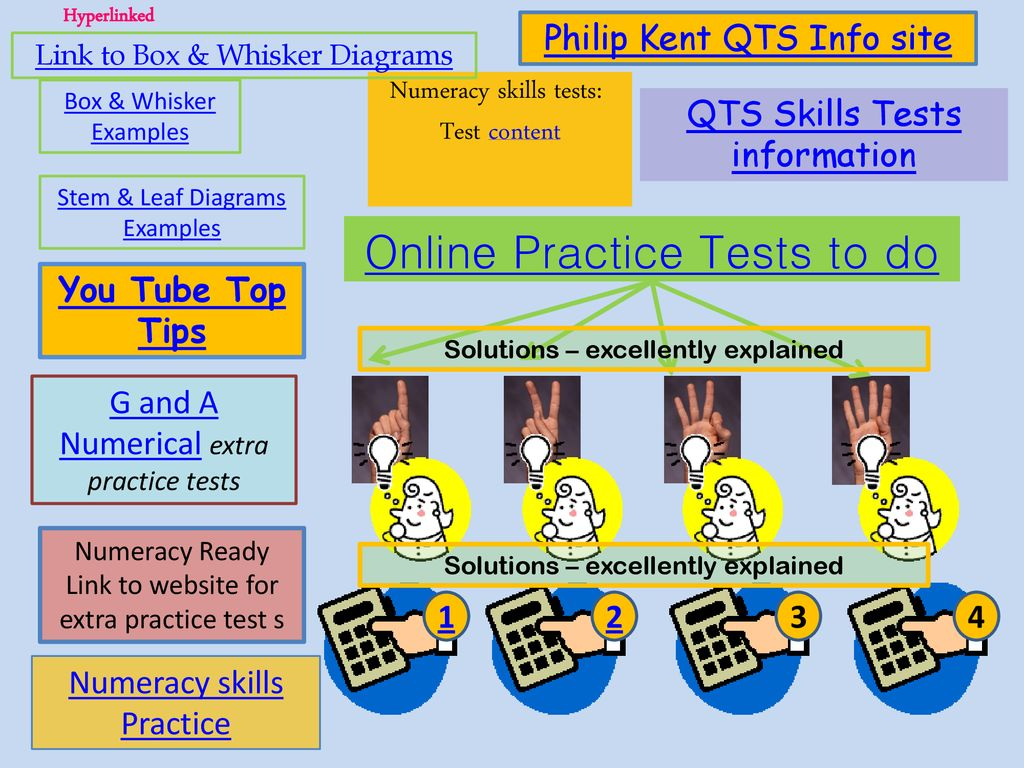 numeracy skills examples
