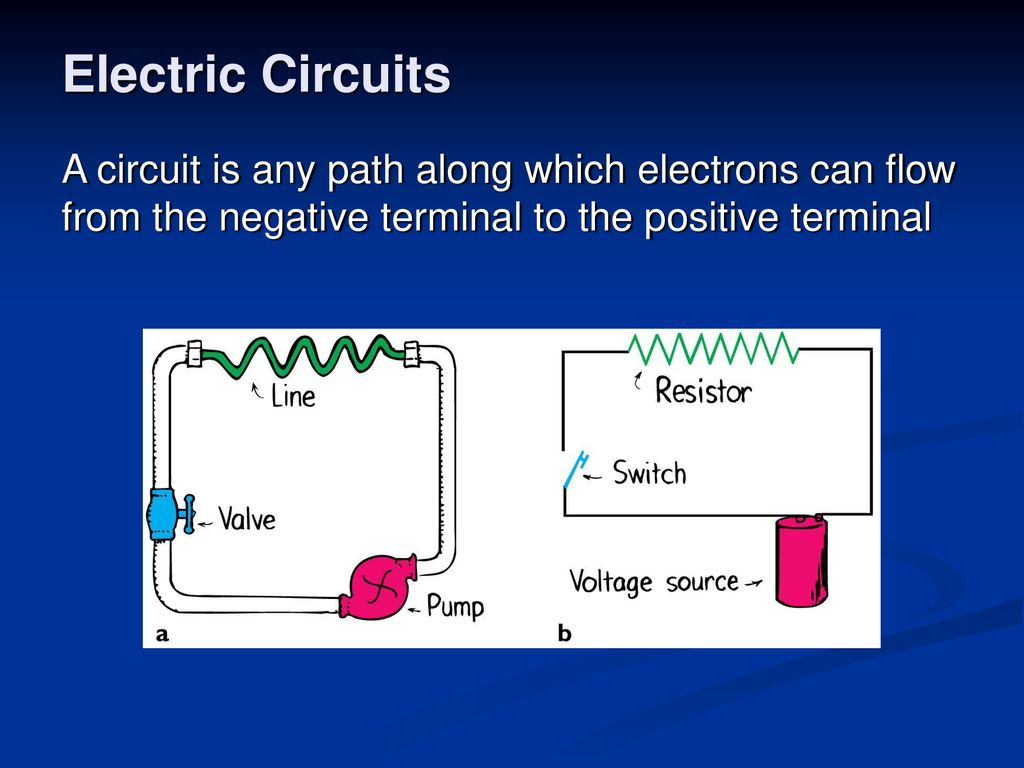 Conceptual Physics Chapter 23 Electric Current Ppt Download Circuit Is Path That Allows Electricity To Flow Through 41 Circuits A Any Along Which Electrons Can