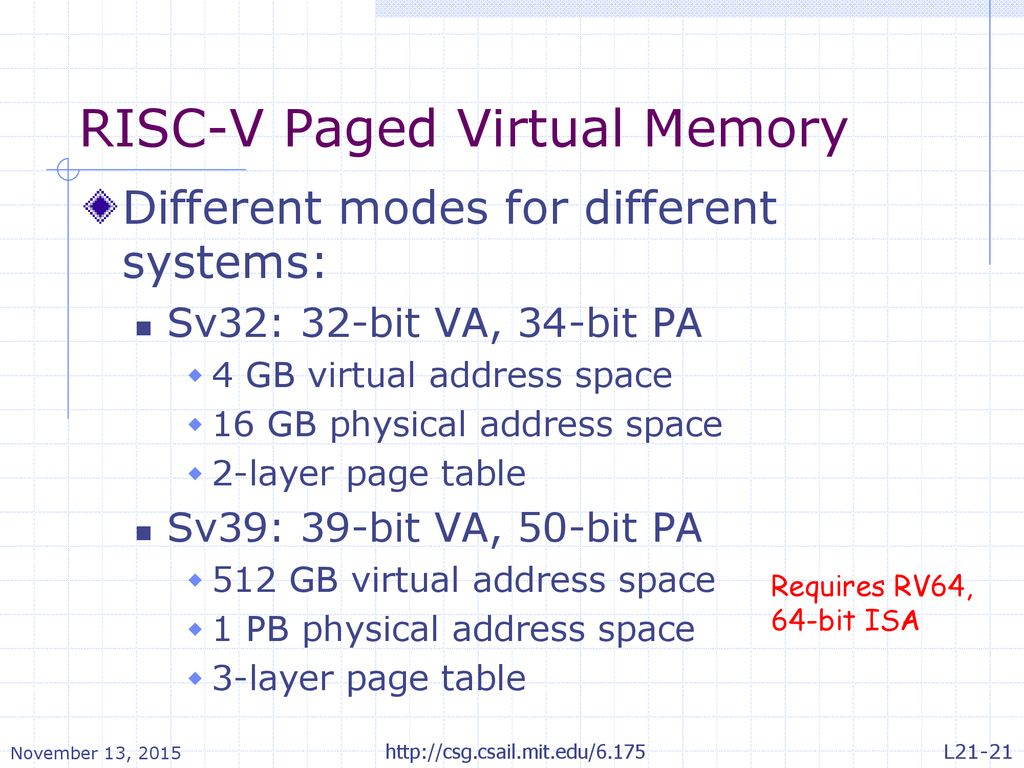 Virtual Memory and Interrupts - ppt download