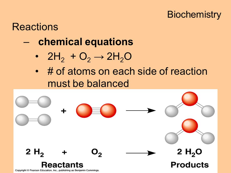 # of atoms on each side of reaction must be balanced