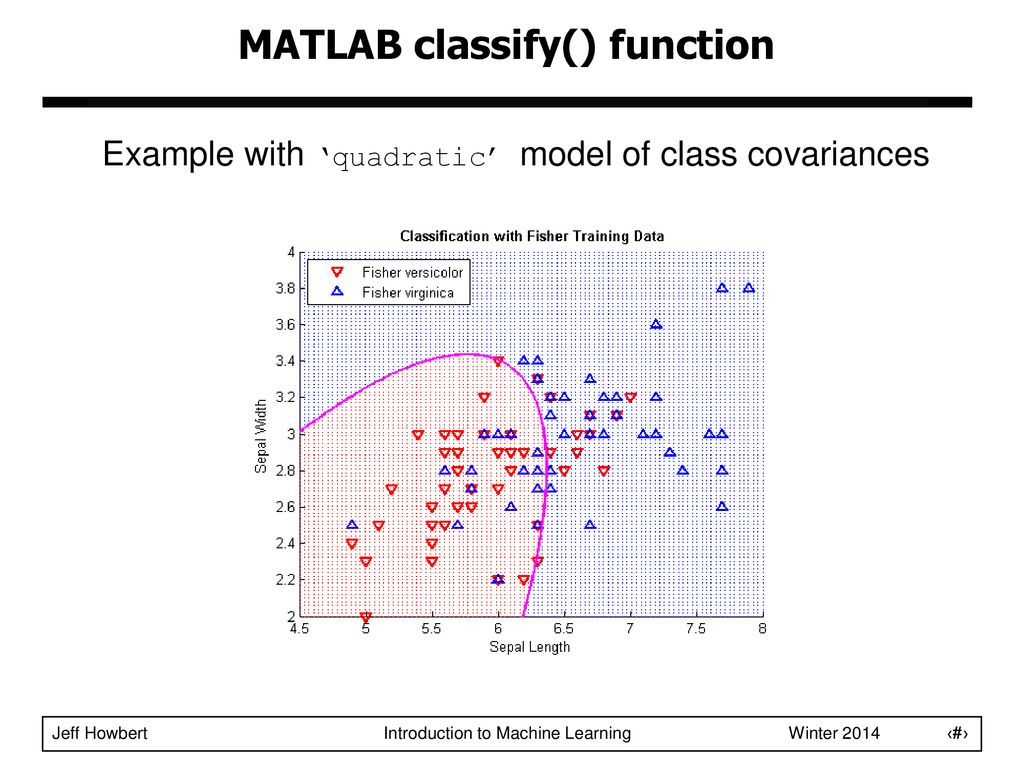 Classification Discriminant Analysis - ppt download