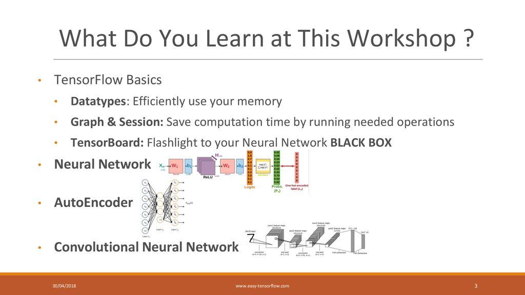 Tensorflow in Deep Learning - ppt download