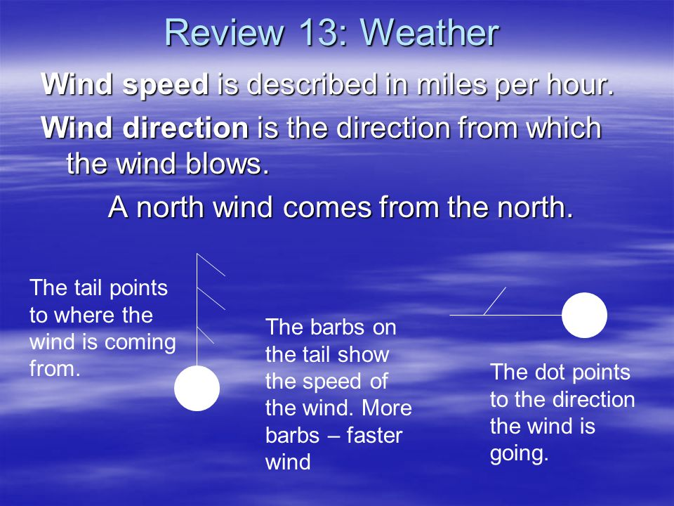Review 13: Weather Wind speed is described in miles per hour.