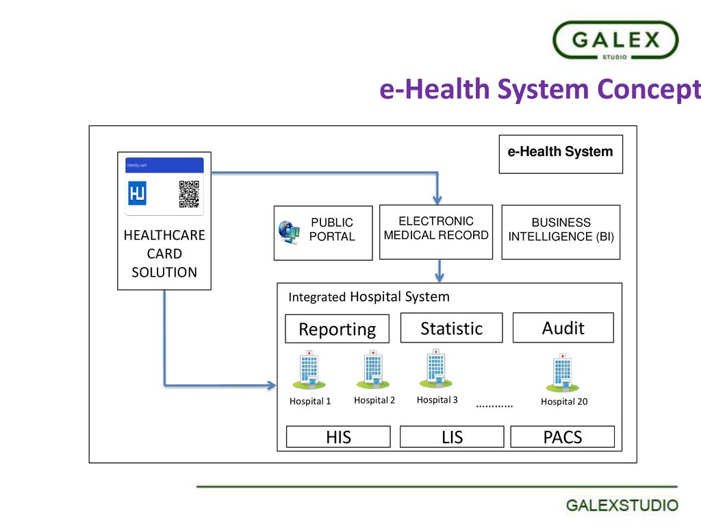 Medproject Galex Studio Ppt Download