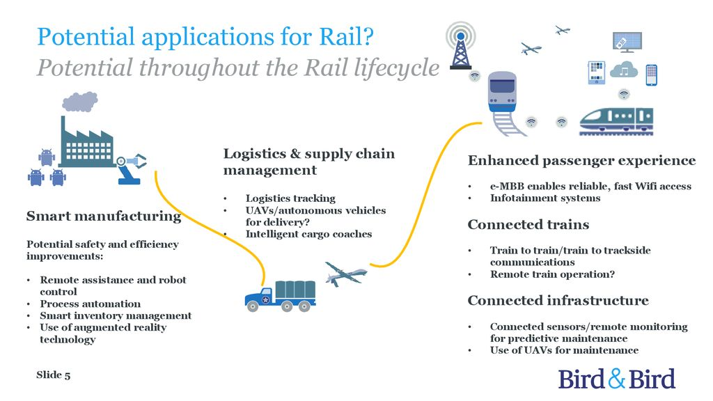 5G Is 5G the next thing? Rail Technology Summit, 26 April ppt download