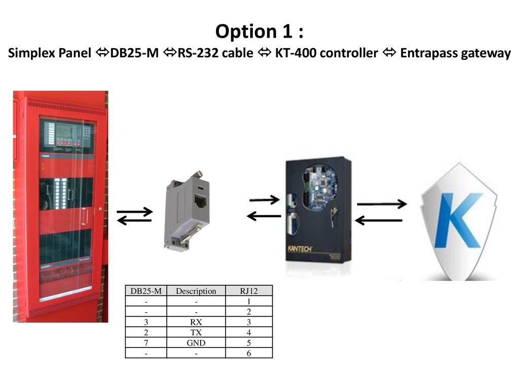 Simplex panel # 4100ES ES y 4100U  - ppt download