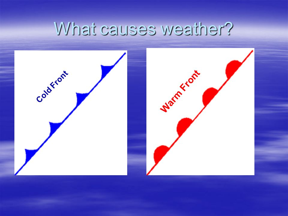What causes weather Cold Front Warm Front