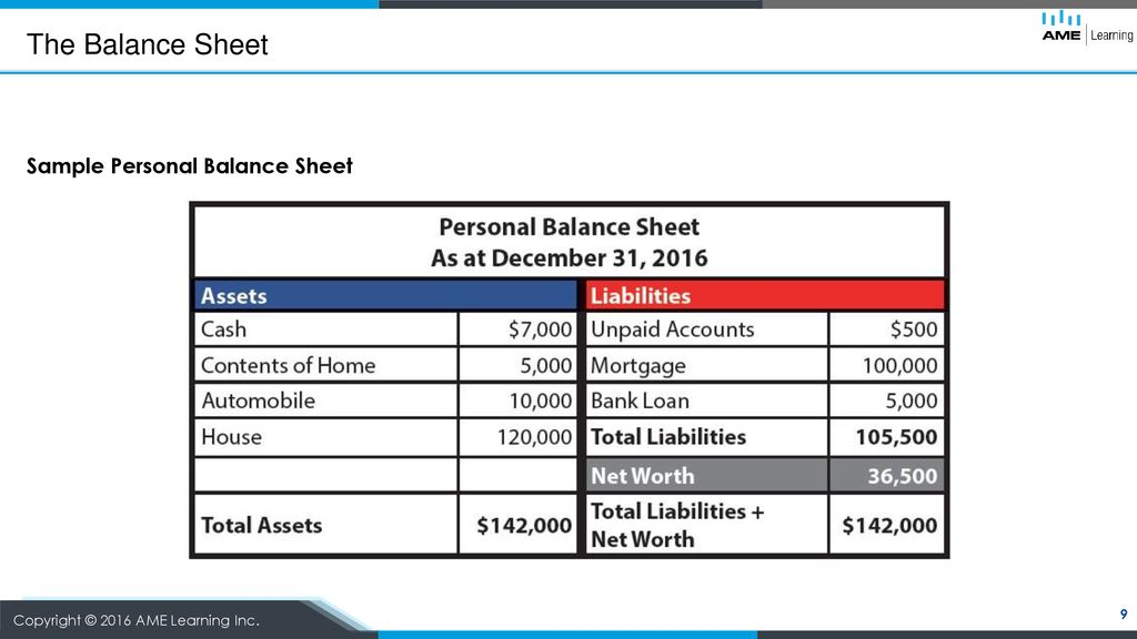 financial statements personal accounting ppt download