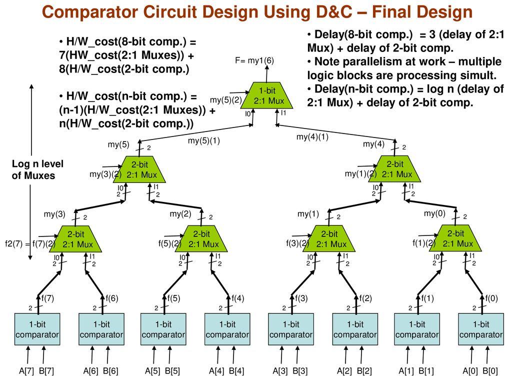 Shantanu Dutt Electrical Computer Eng Ppt Download Comparator Circuit 8