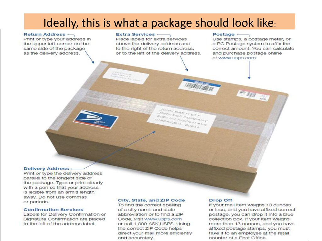 UNITED STATES POSTAL SERVICE MAIL ETIQUETTE FOR ILL AND