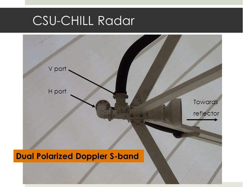 CSU-CHILL Radar Dual Polarized Doppler S-band V port H port Towards