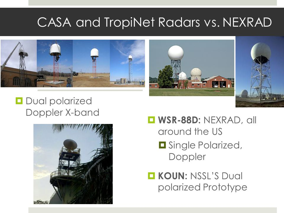 CASA and TropiNet Radars vs. NEXRAD
