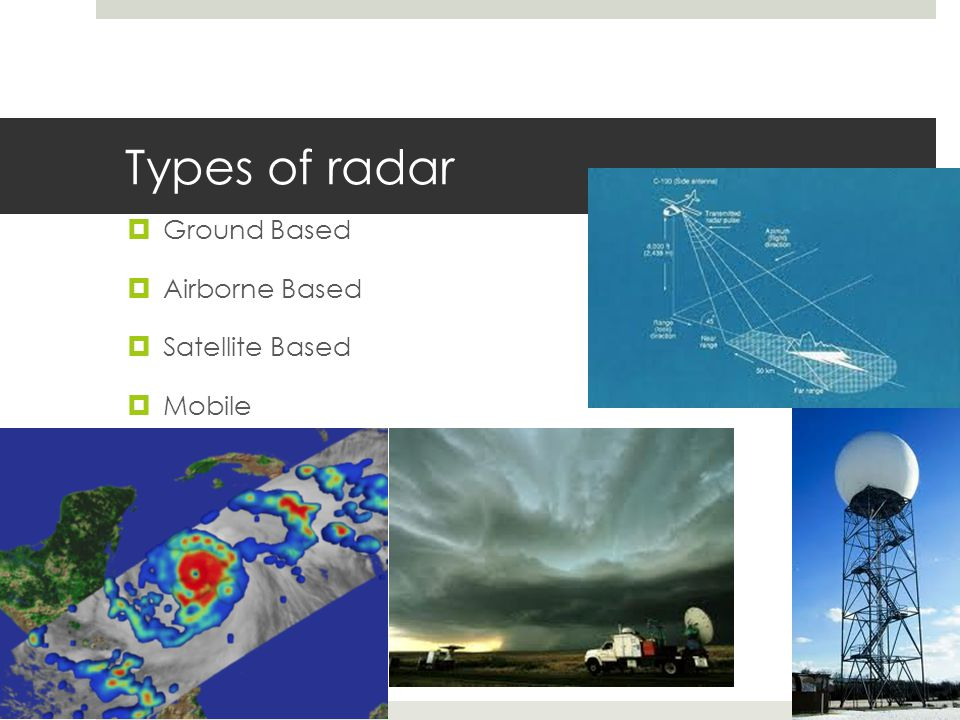 Types of radar Ground Based Airborne Based Satellite Based Mobile