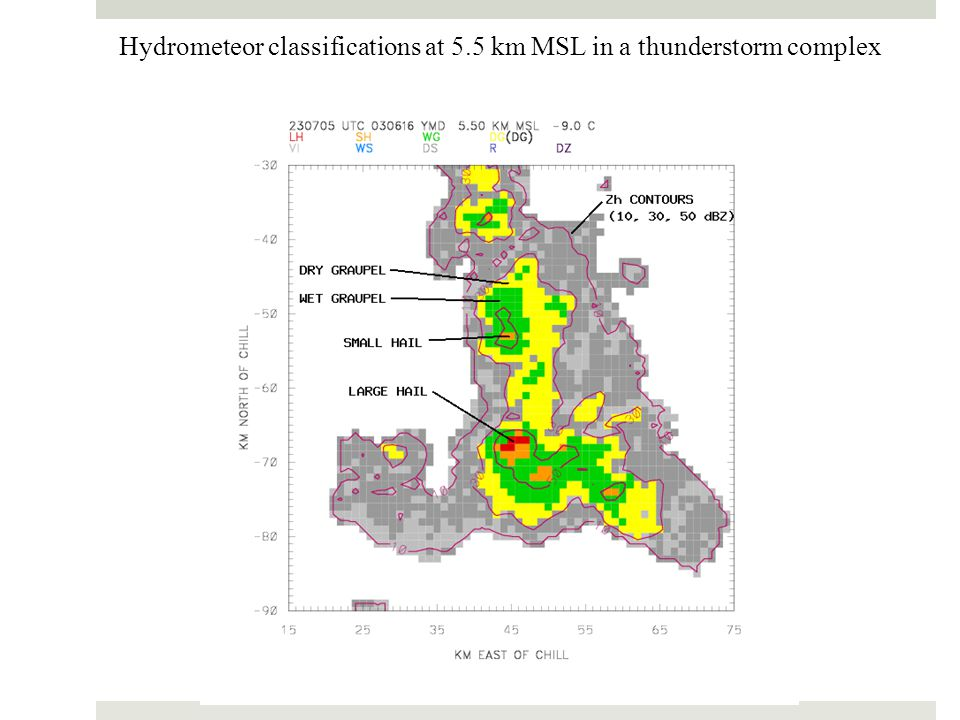 Hydrometeor classifications at 5.5 km MSL in a thunderstorm complex