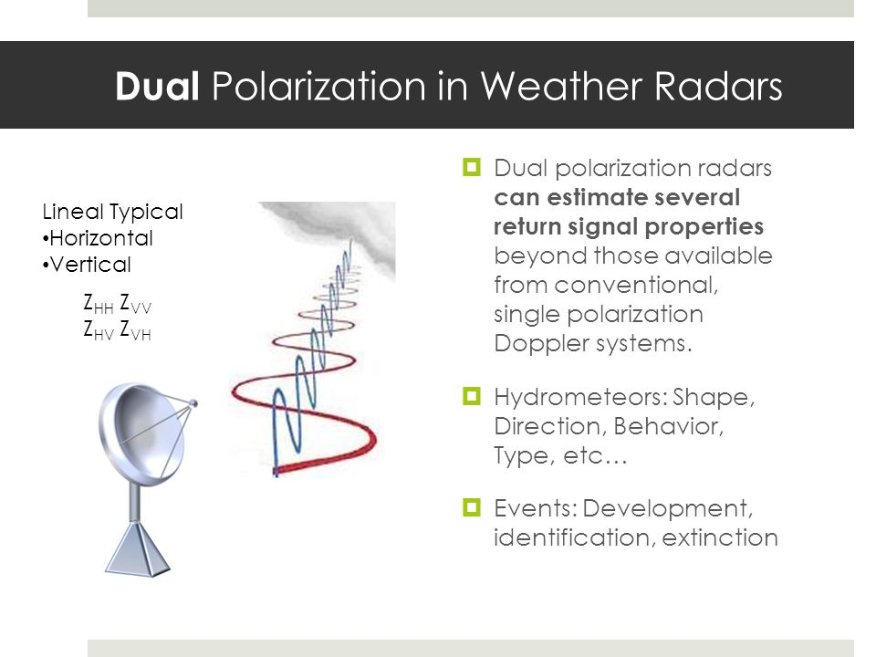 Dual Polarization in Weather Radars