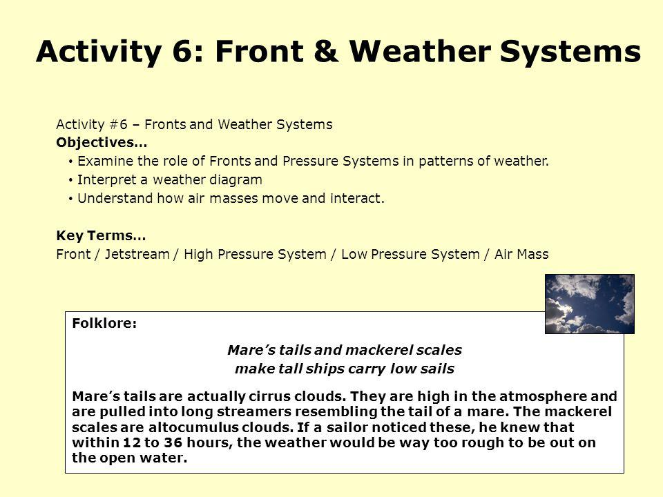 Activity 6: Front & Weather Systems