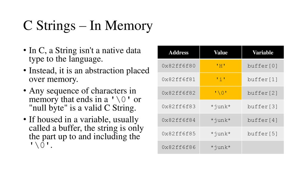 Strings, Line-by-line I/O, Functions, Call-by-Reference