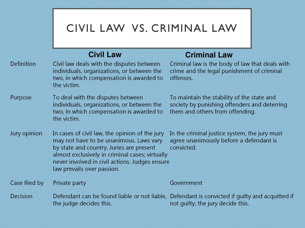sscg14: demonstrate knowledge of the criminal justice process - ppt