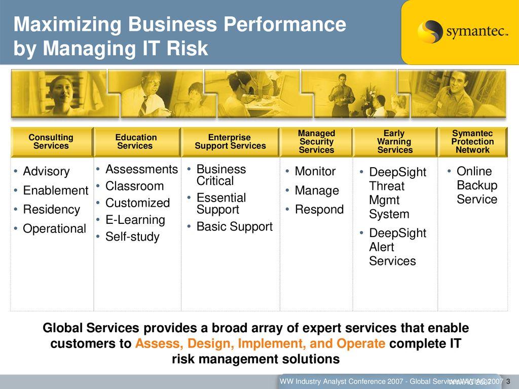 Symantec Global Services - ppt download