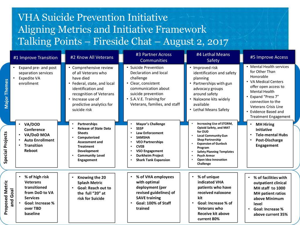 suicide partner chat