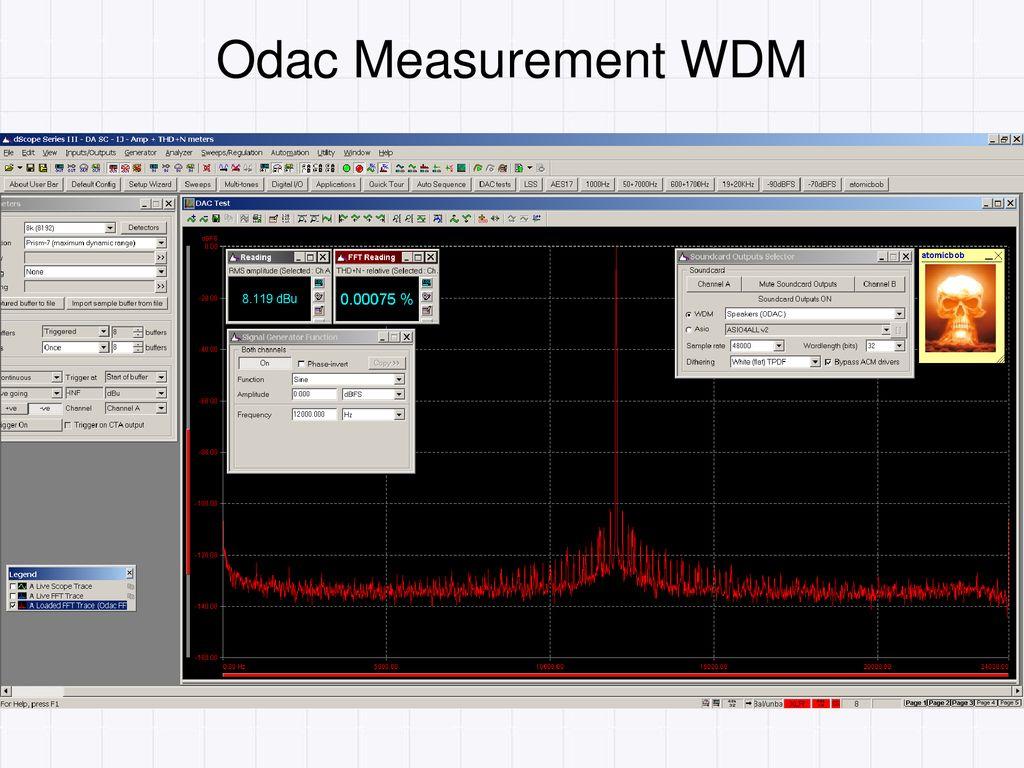 Lies Damn Lies and USB DAC Technical Measurements - ppt download