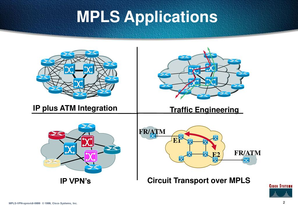 MPLS Basics ppt download