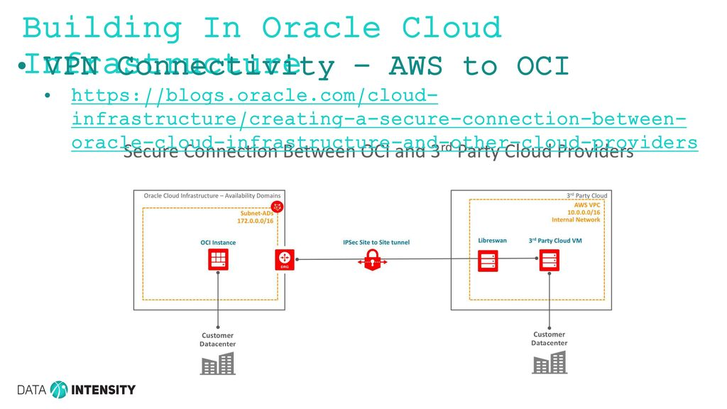 Migrating from AWS to OCI Philip Brown Director of Cloud
