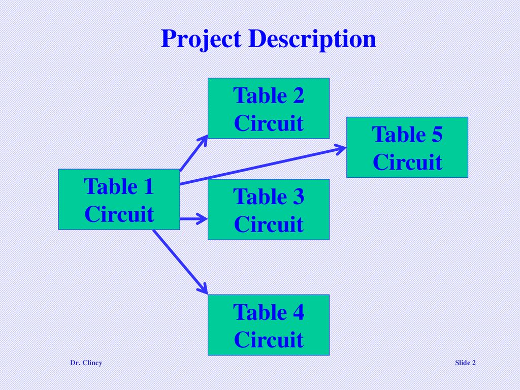 Cs 6021 Advance Architecture Project Ppt Download Projects And Presentation Electrical Circuit Diagrams 2 Description Table