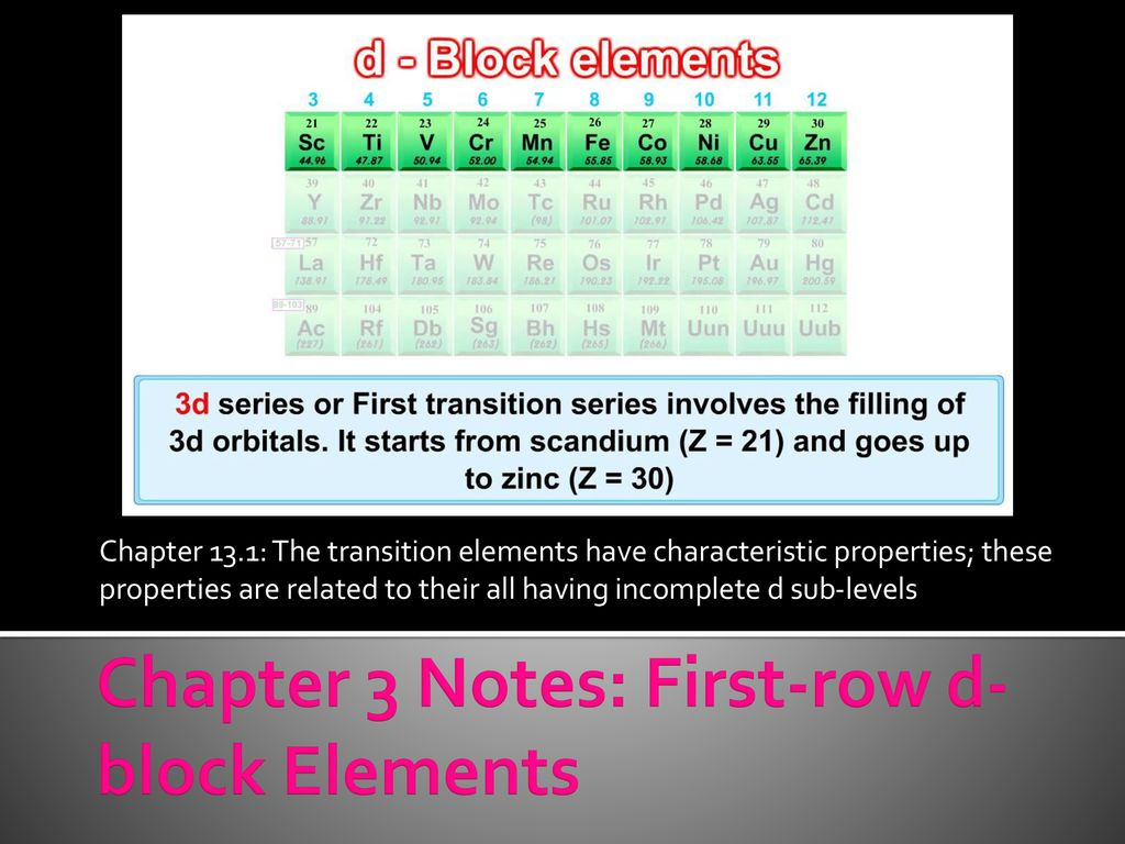 Chapter 3 Notes First Row D Block Elements Ppt Download