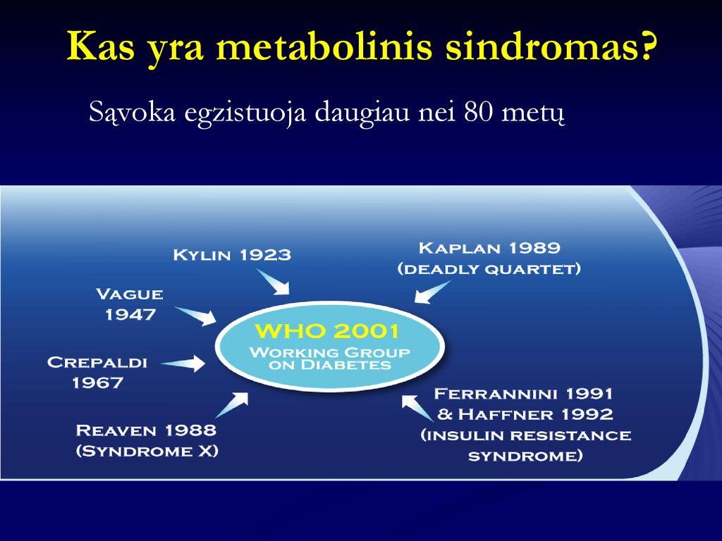 kas yra 2 tipo hipertenzija gudobelių hipertenzijos gydymas