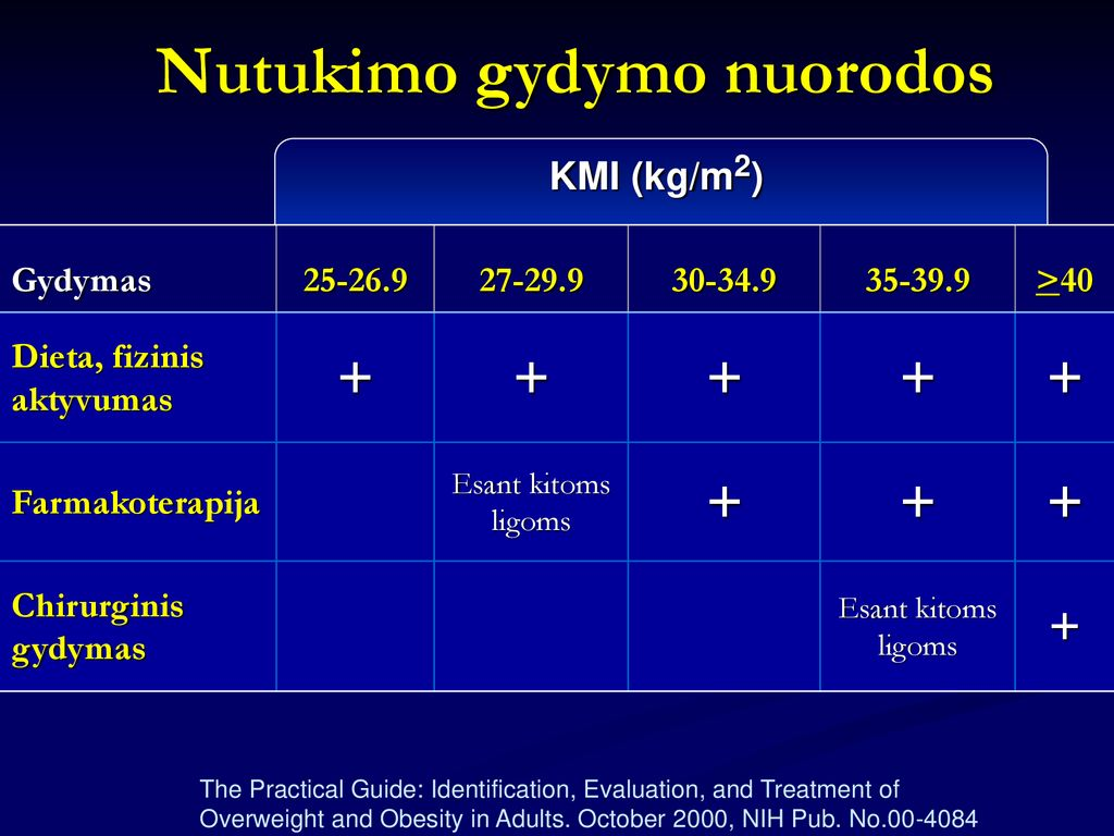 hipertenzija metoprololis hipertenzija hemodializės metu