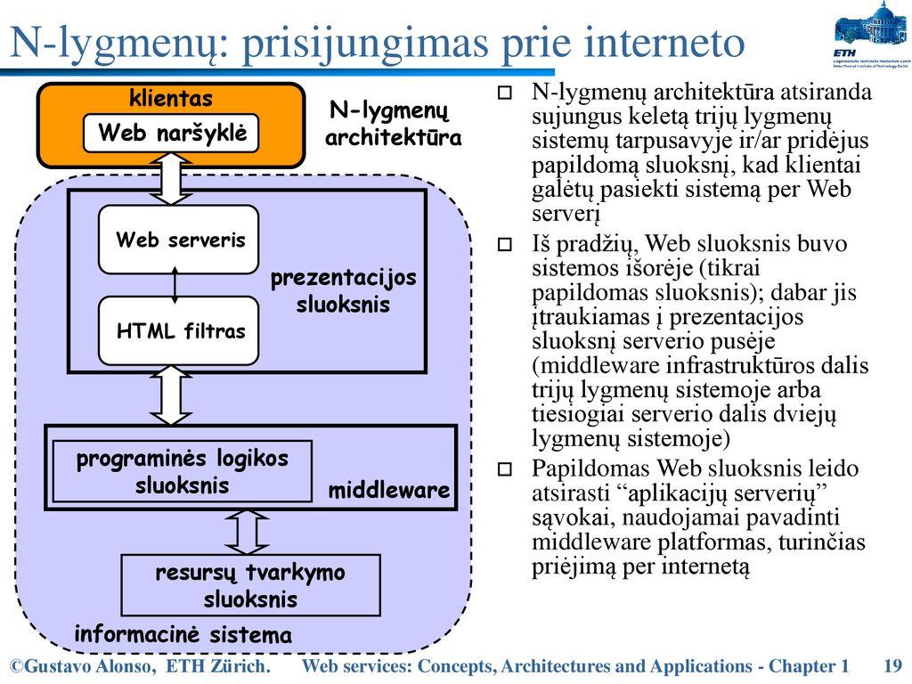 bombay internetinės prekybos sistemos ppt)