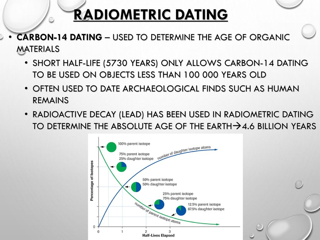 what materials does radiometric dating used to determine the age of objects