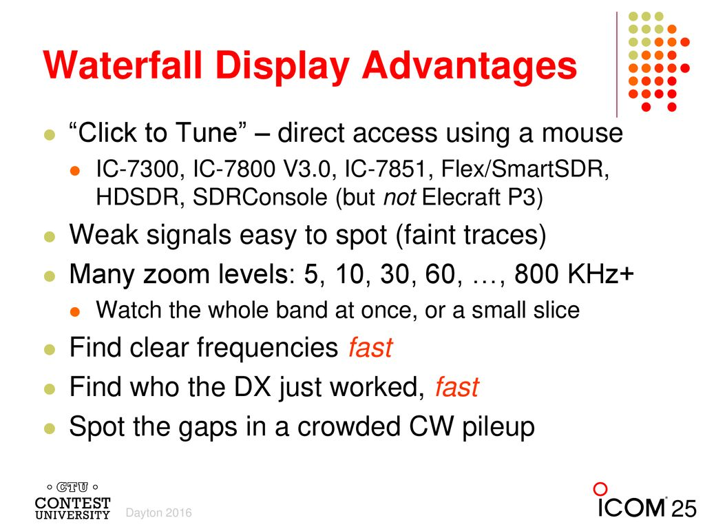 The Advantages of Waterfall Displays for Contesting and
