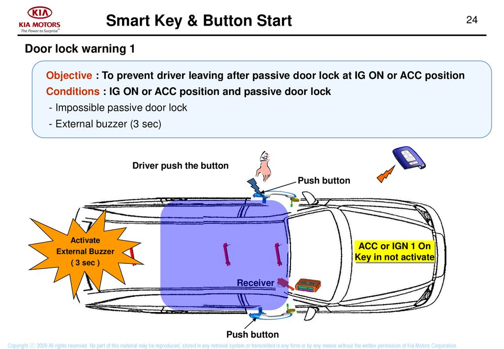 Smart key & Button Start - ppt download