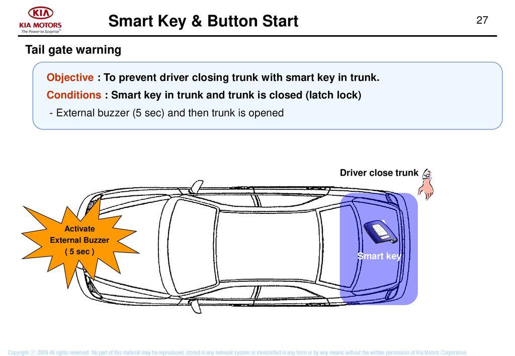 Smart key & Button Start - ppt download