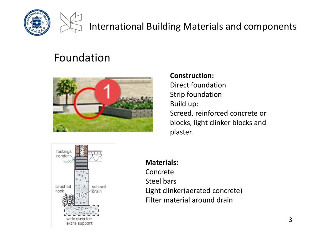 International Building Materials and components - ppt download