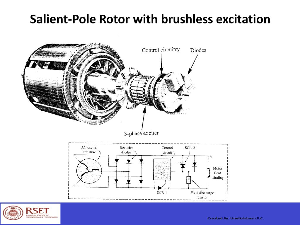 Ec010504ee Electric Drives Control Ppt Download Wiring Diagram In Addition Motor Winding On 3 Phase 11 Salient Pole Rotor With Brushless Excitation