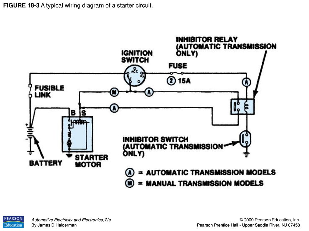 Figure 18 1 A Typical Solenoid Operated Starter Ppt Download Switch Wiring Diagram 3 Of Circuit