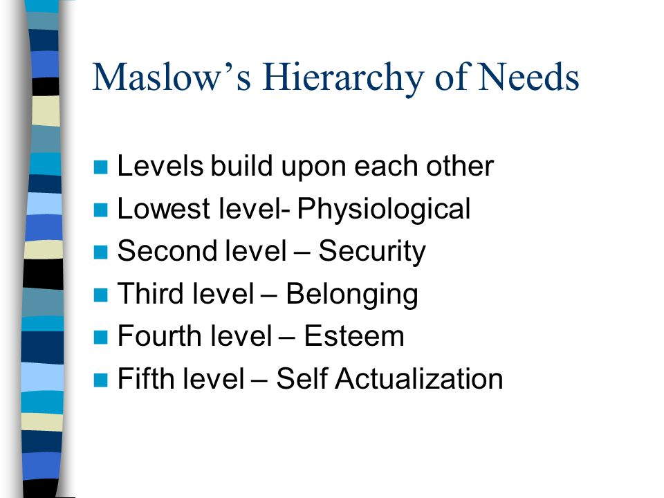 2 Maslows Hierarchy Of Needs