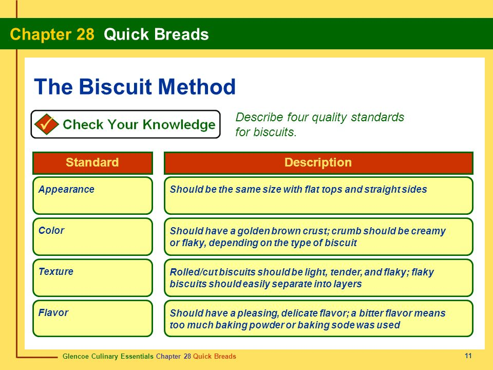 The Biscuit Method Describe four quality standards for biscuits.