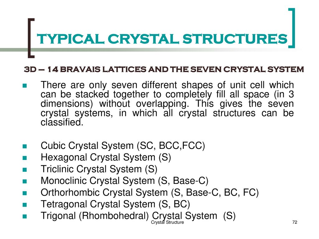 CHAPTER 1 CRYSTAL STRUCTURE - ppt download