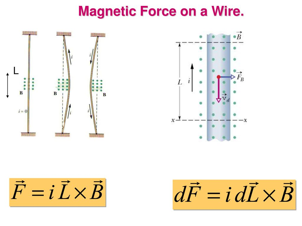 Lecture 25 Wed 21 Oct Magnetic Fields Iii Ppt Download Ke Wiring Diagram 2 Force On A Wire